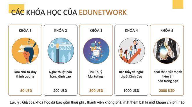 kiếm tiền edunetwork