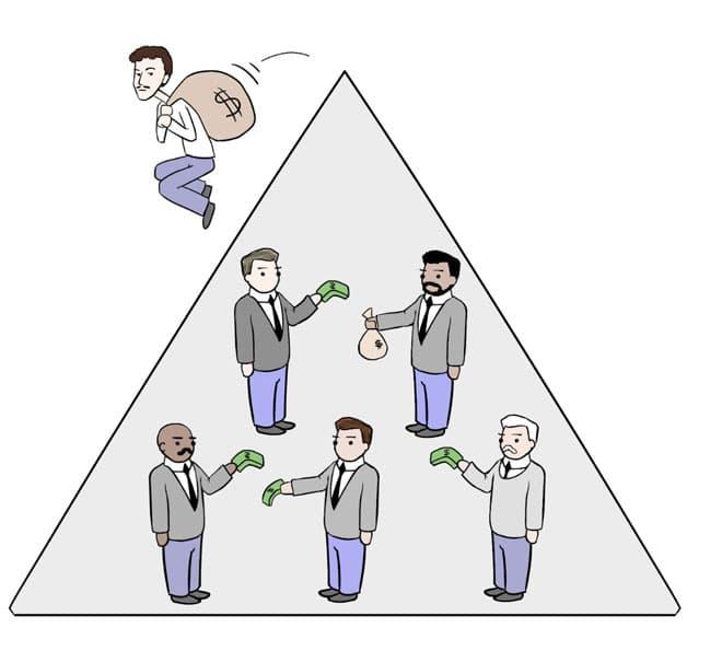 mô hình kinh doanh đa cấp ponzi
